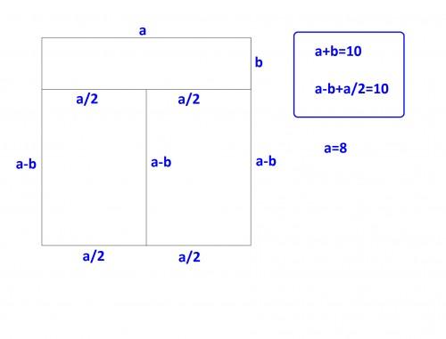 با سلام واحترام  با توجه به شکل وقتی نصف محیط هر یک از مستطیل ها را برابر 10 قرار دهیم به دو معادله میرسیم که در یک دستگاه آنرا قرار داده وحل میکنیم و a یعنی ضلع مربع 8 بدست میاید مساحت مربع 64 خواهد بود توضیح اینکه اگر غیر از این تقسیم بندی کنیم امکان ندارد سه محیط برابر با شرط گفته شده در مسئله داشته باشیم